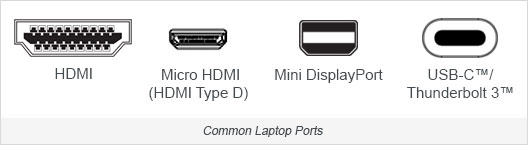 Find the HDMI port, or what other ports you may have on your laptop.