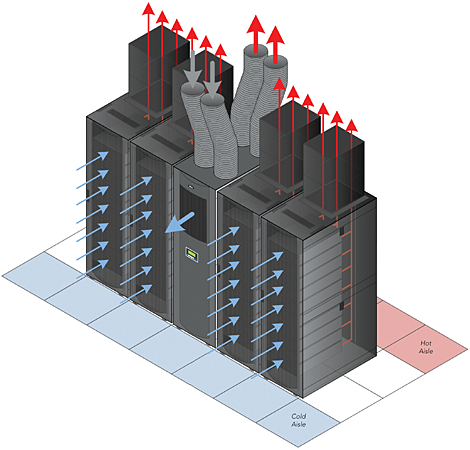 6 Steps to Improve Data Center Cooling Efficiency