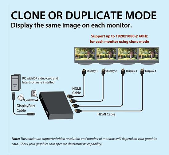 Duplicate Mode