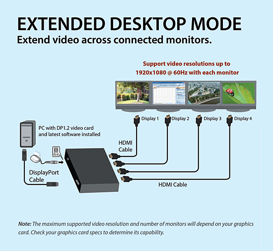 Extended Desktop Mode