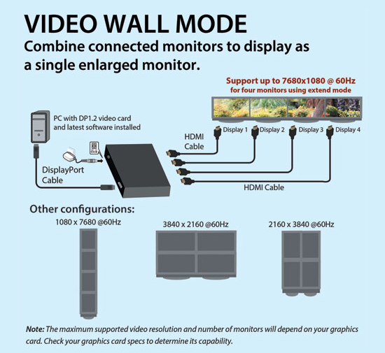 Video Wall Mode