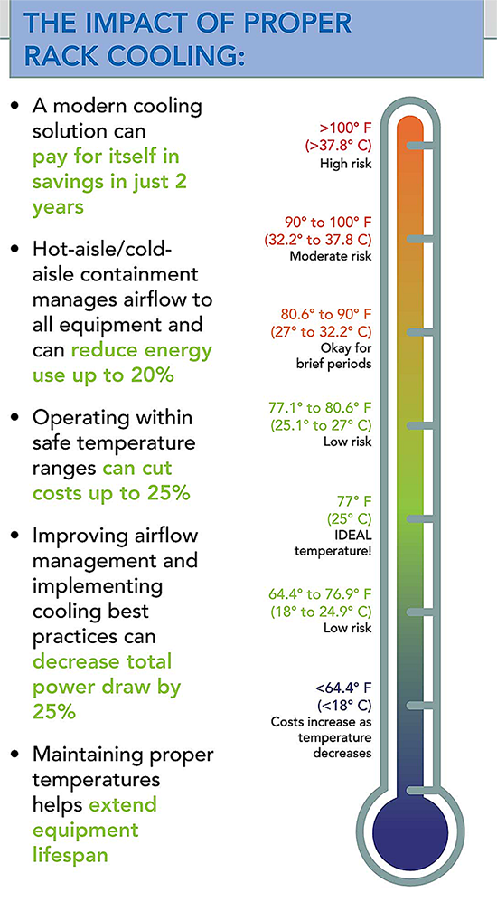 Data Center Cooling Benefits
